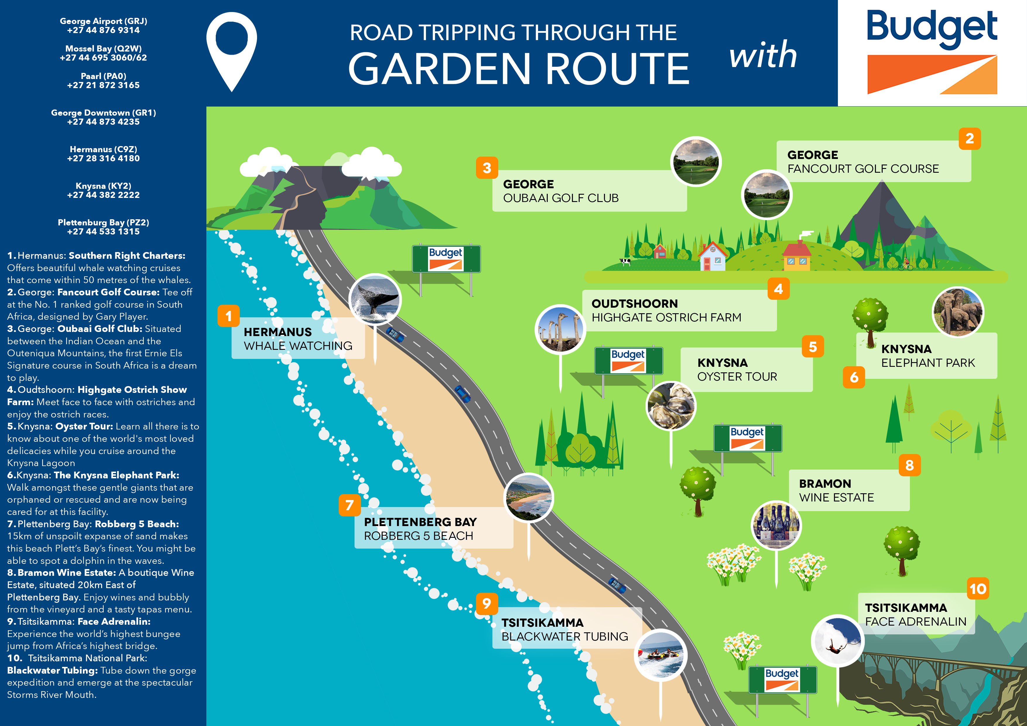 click to enlarge - Garden Route