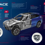 """Jaguar's first sports utility vehicle has all the DNA to offer """"thrilling performance"""" on the road"""