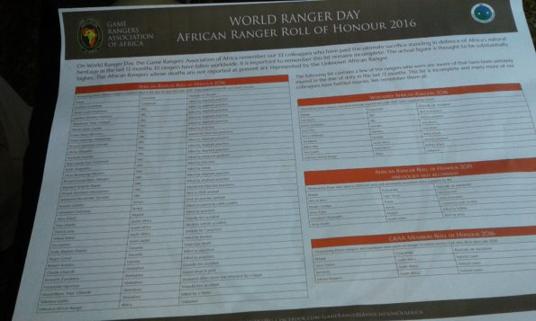 List of rangers who died in the line of duty